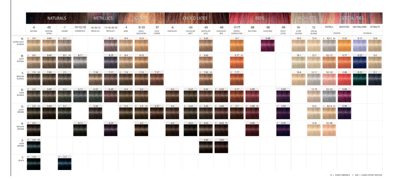 Igora Royal Color Chart Peopledavidjoel